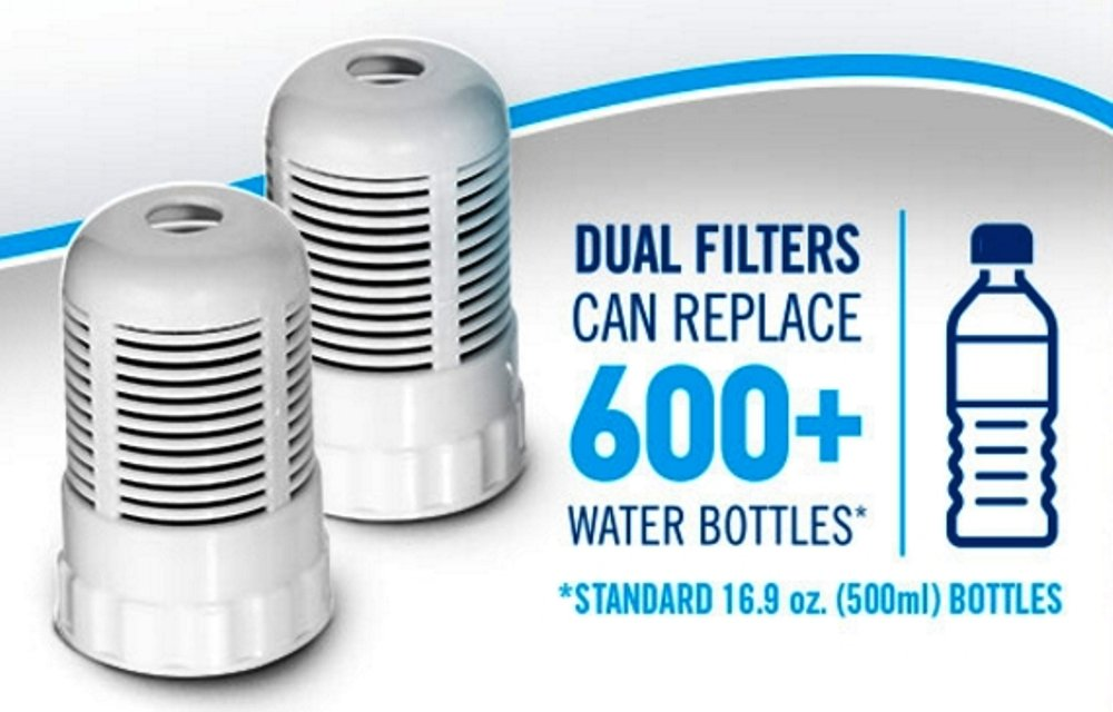 Alexapure Water Pitcher Replacement Filter Pack by Alexapure (Image #2)