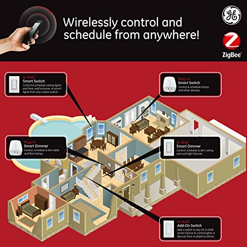 GE ZigBee Wireless Smart Lighting Control Appliance Switch, Plug-In, On/Off, 2-Outlet, LED & CFL Compatible, Energy Monitoring, HA1.2, Works with Alexa, Echo Plus and Deco M9 Plus, 45853GE by GE (Image #7)