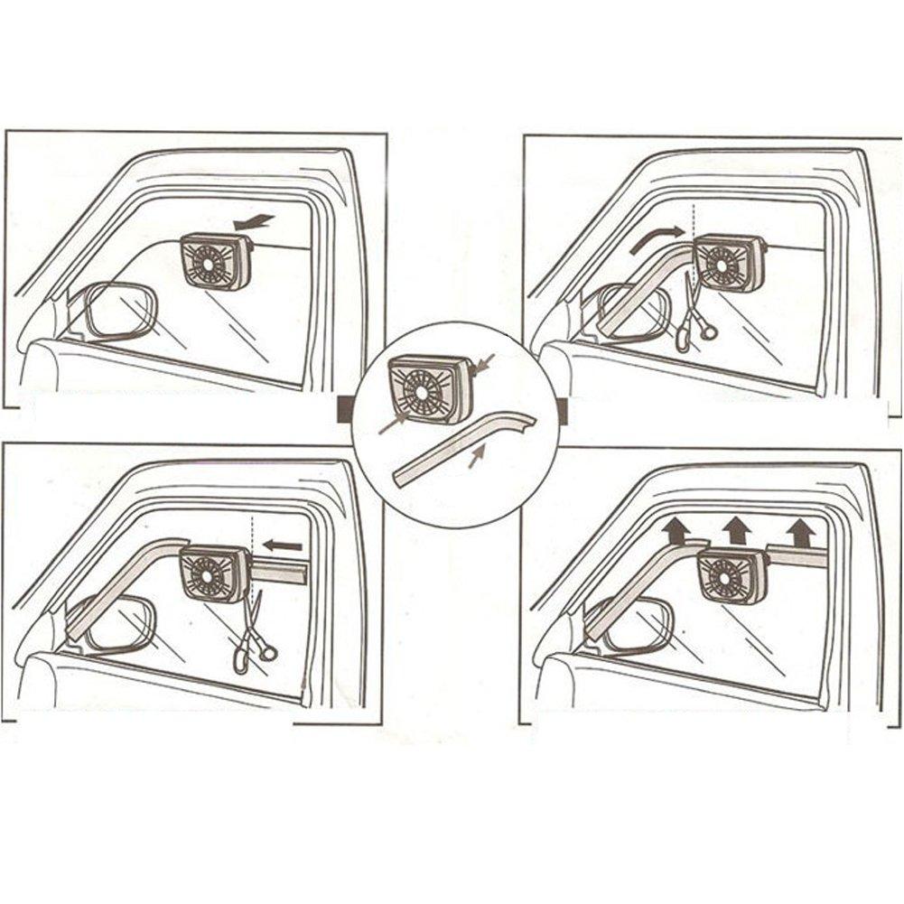 GEZICHTA solare auto ventilatore freddo Solar Sun Power auto sistema di ventilazione Air Vent Cool ventola di raffreddamento radiatore adatta per auto finestra nero