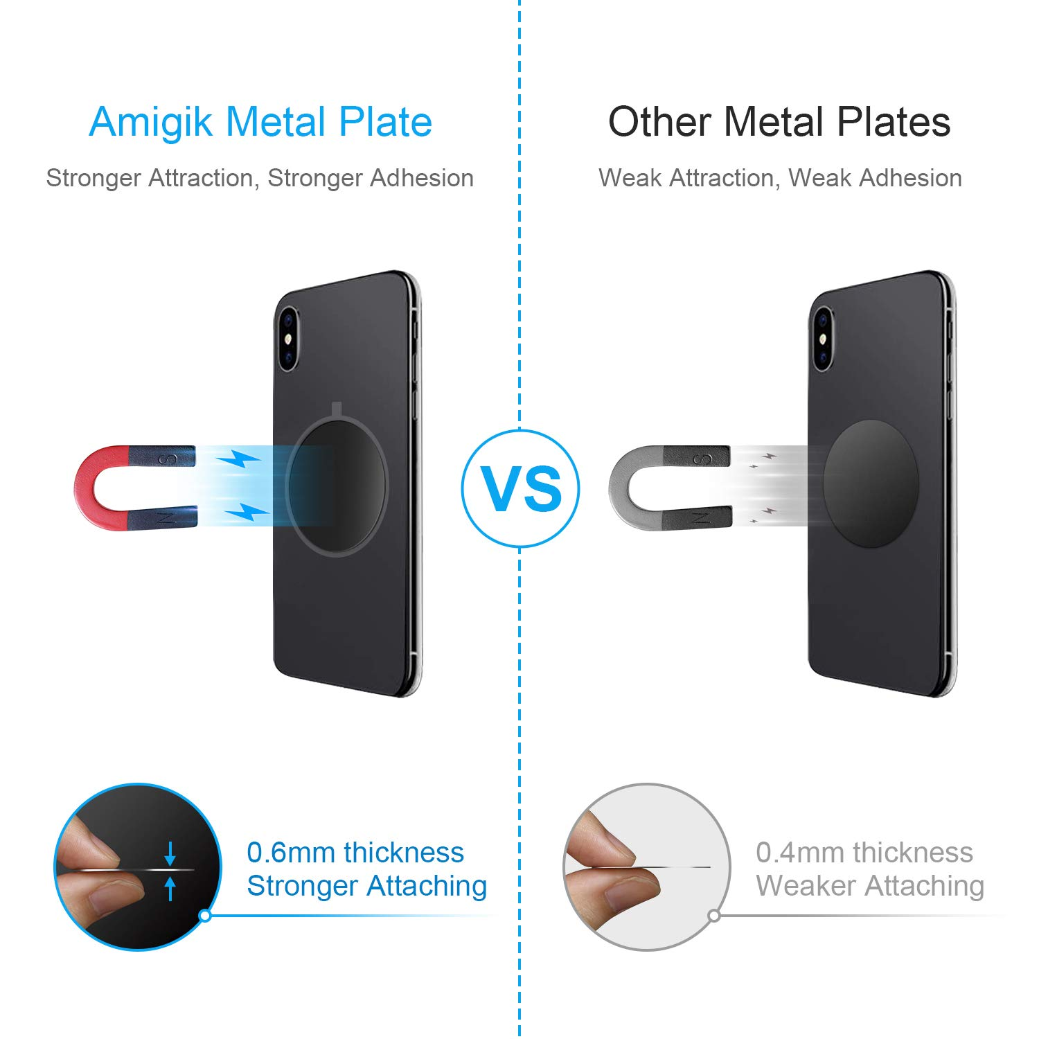 AMIGIK 10 Pack Replacement Mount Metal Plate for Magnetic Phone Holder, Ultra Thin Mental Stickers with Adhesive for Magnet Car Mount Cradle (6 Round & 4 Rectangular)