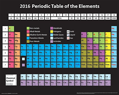 Periodic Table of Elements (2016 edition) Decorative Educational Science Classroom Poster Print, Unframed 16x20 (Periodic Table Elements Poster compare prices)