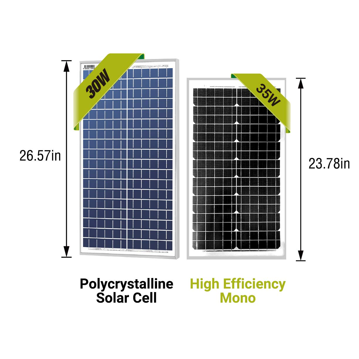 Amazon.com: Newpowa - Panel solar mono de 30 W de poli/35 W ...