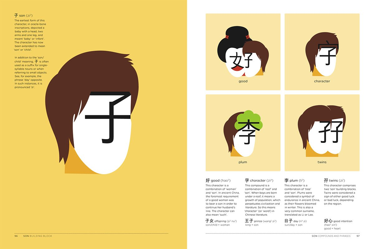 TM Chineasy The New Way to Read Chinese