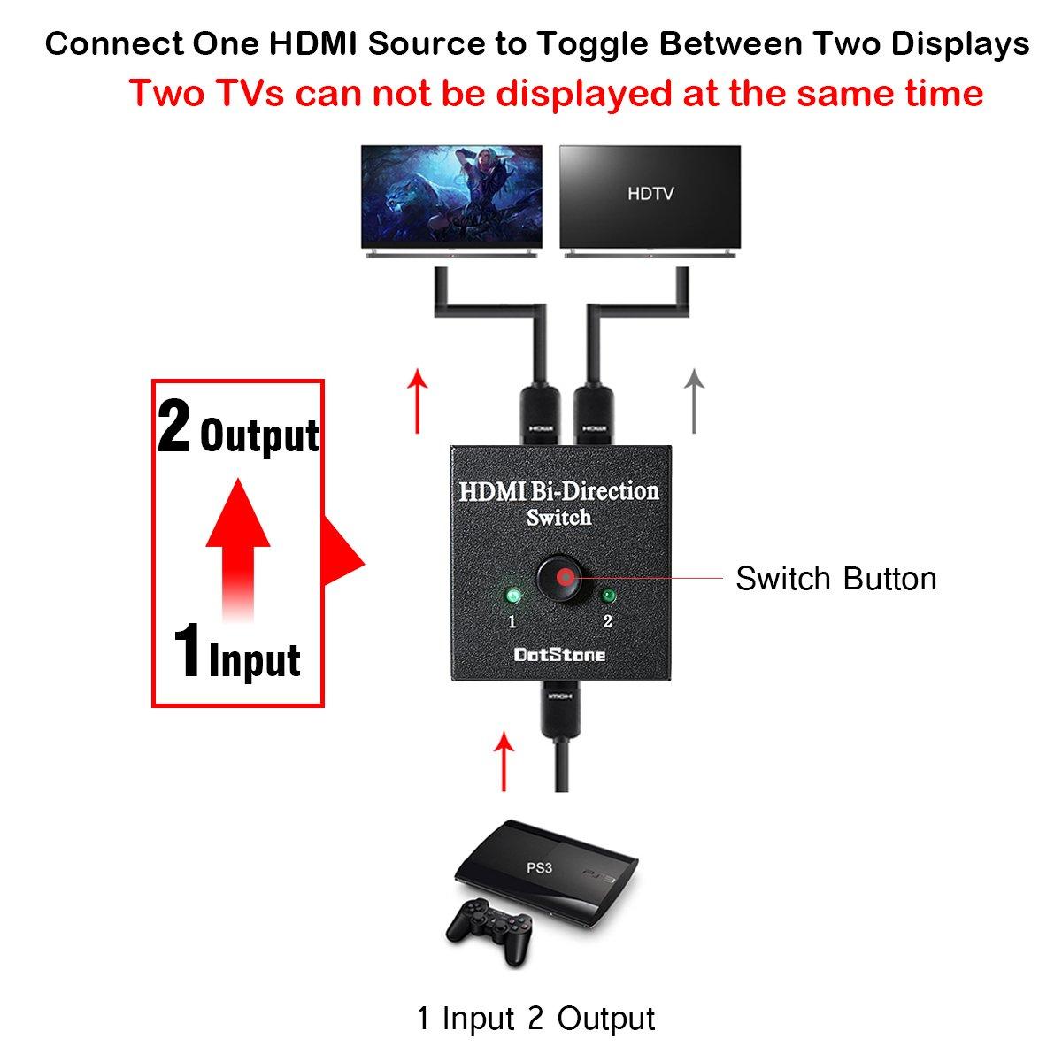 amazon com hdmi switcher 2 ports bi direction manual switch 2 x 1 1 x 2 hdmi hub hdcp pthrough supports ultra hd 4k 3d 1080p by dotstone home audio