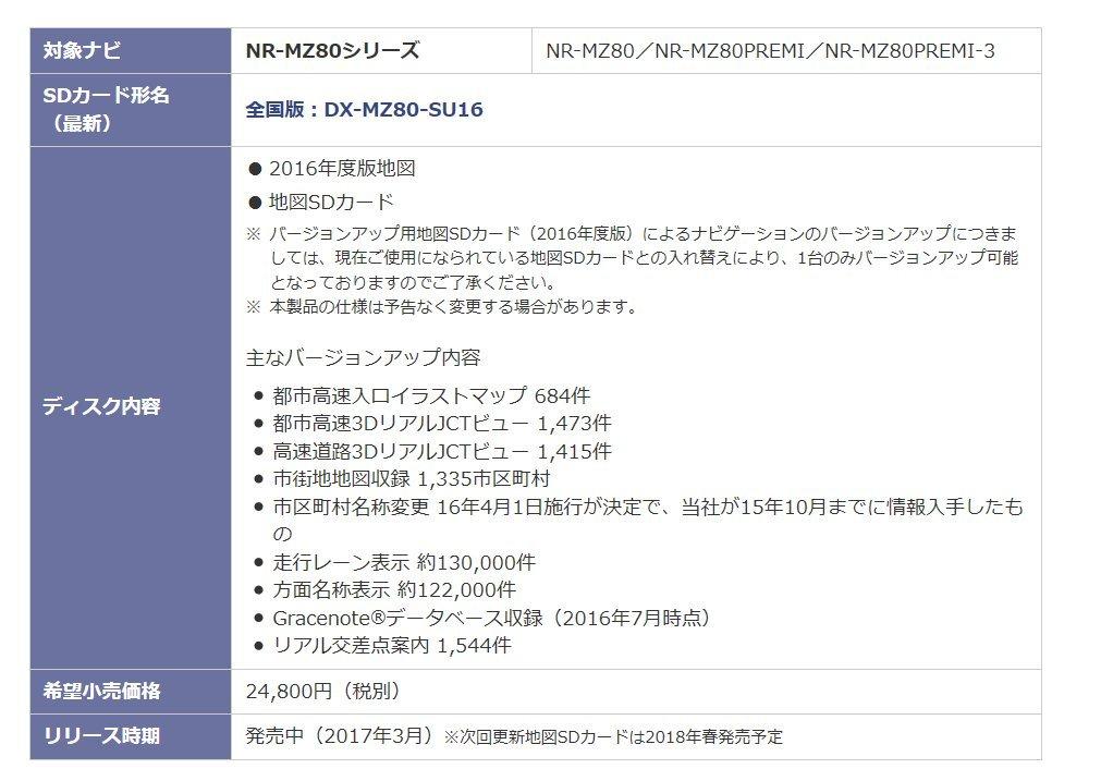 【三菱/MITSUBISHI】 2016年度版地図SDカード 【品番】 DX-MZ80-SU16 B06Y65QC5R
