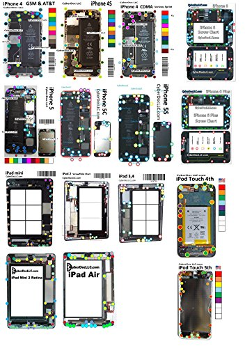 Seller profile cyberdoc llc for Iphone 4 screw template