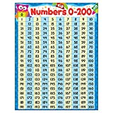 TREND enterprises, Inc. Numbers 0-200 Owl-Stars! Learning Chart, 17'' x 22''
