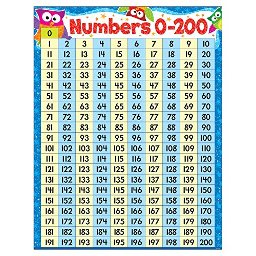 Trend Enterprises Numbers 0-200 Owl-Stars! Learning Chart (T-38446)