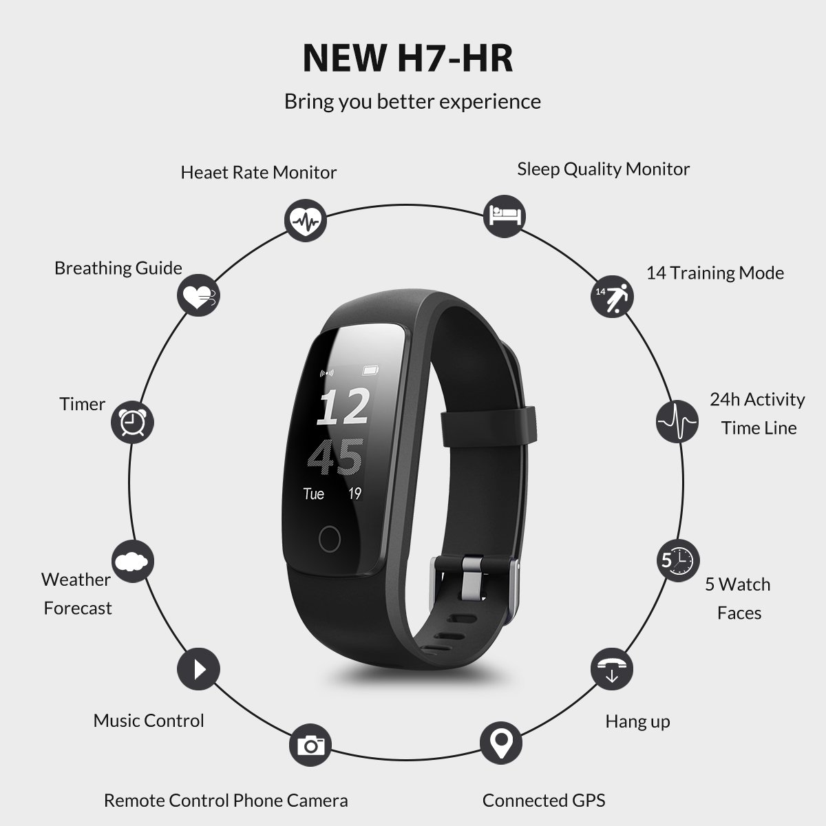 Fitness Tracker, Coffea H7-HR Activity Tracker With Heart Rate Monitor