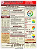 img - for Quick-Card: 2011 National Electrical Code (NEC) book / textbook / text book