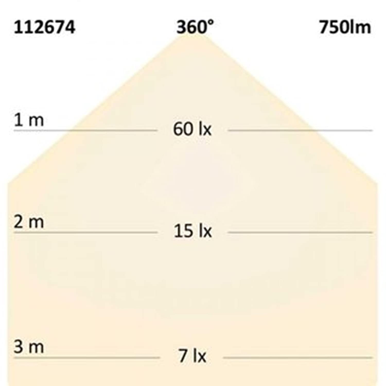611cgY0nDBL._SL1500_ Faszinierend R7s Led 118mm Dimmbar Dekorationen