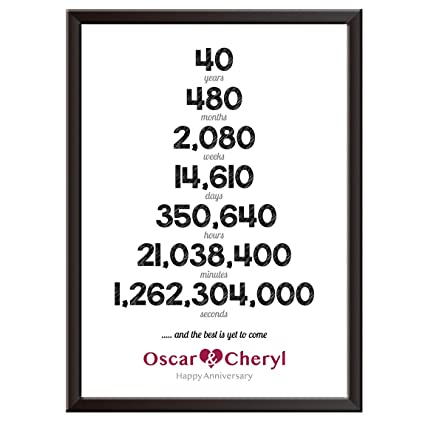 Personalised 40th Wedding Anniversary In Numbers Wall Art Print Gift
