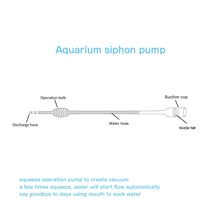 Bedee Fish Tank Siphon, Aquarium Siphon Hand Syphon Pump Gravel Cleaner Fish Tank Water Changer Aquarium Water Changer Sand Washing For Fish Tank 50-200 Litre
