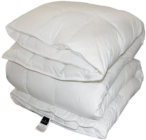 Molina –  Il migliore per le stanze più fredde