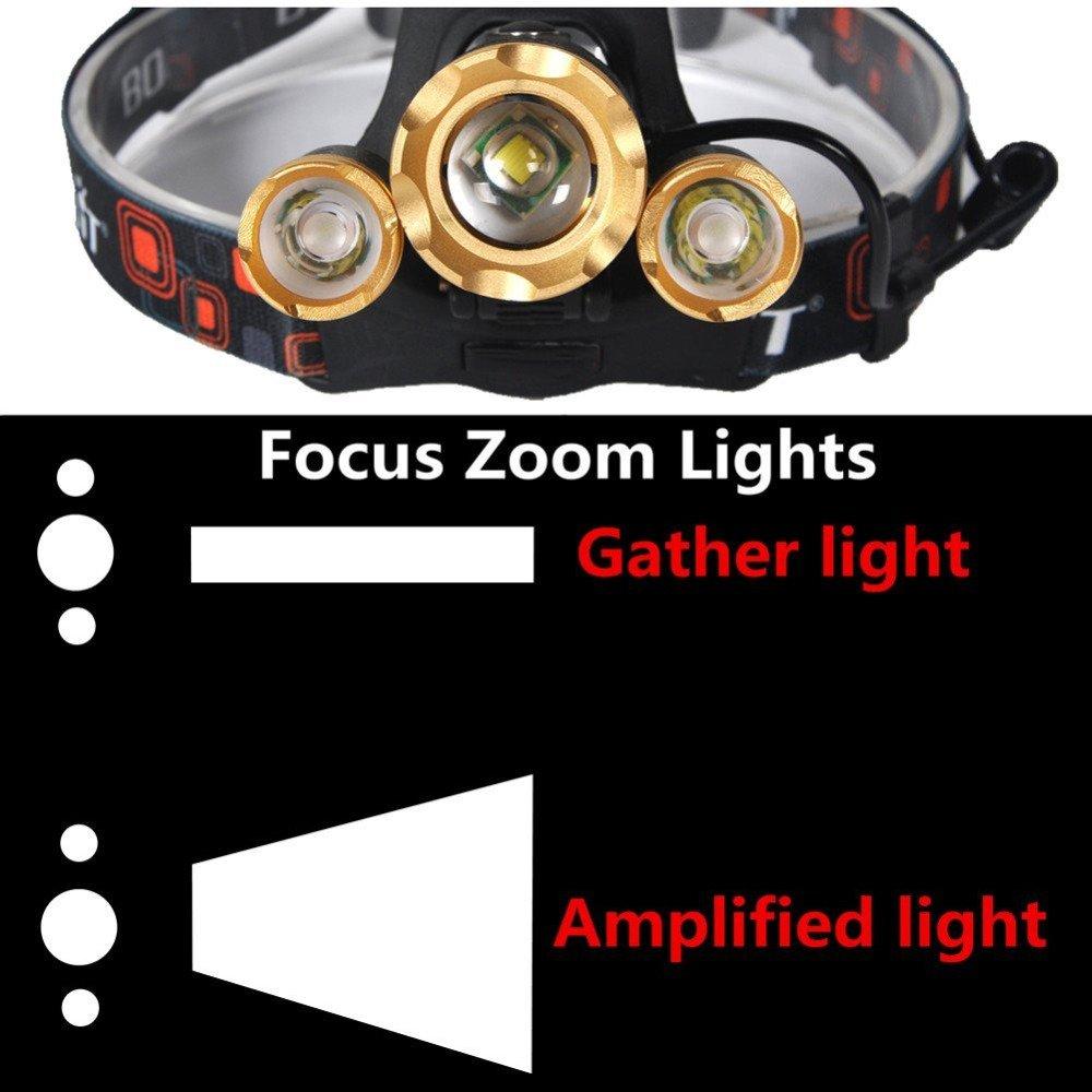 la randonn/ée ANFTOP USB Rechargeable Lampe Frontale LED T6 tr/ès lumineuse pour puissante le camping la lecture confortable parfaite pour la course la marche