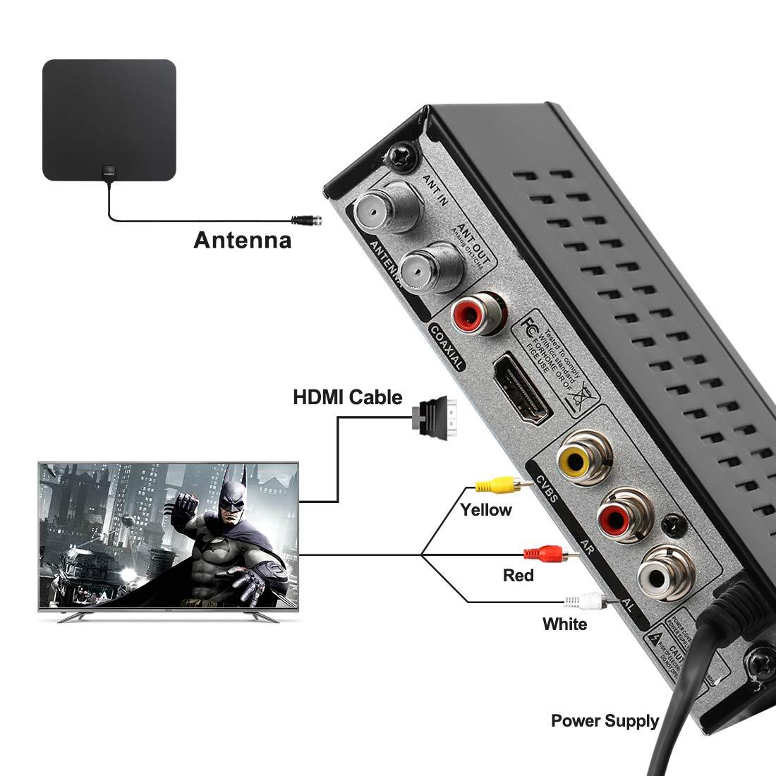 Pause Live TV Multimedia Playback HDTV Set Top Box Leelbox Digital ...