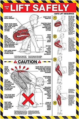 """How to Lift Safely 24"""" X 36"""" Poster"""