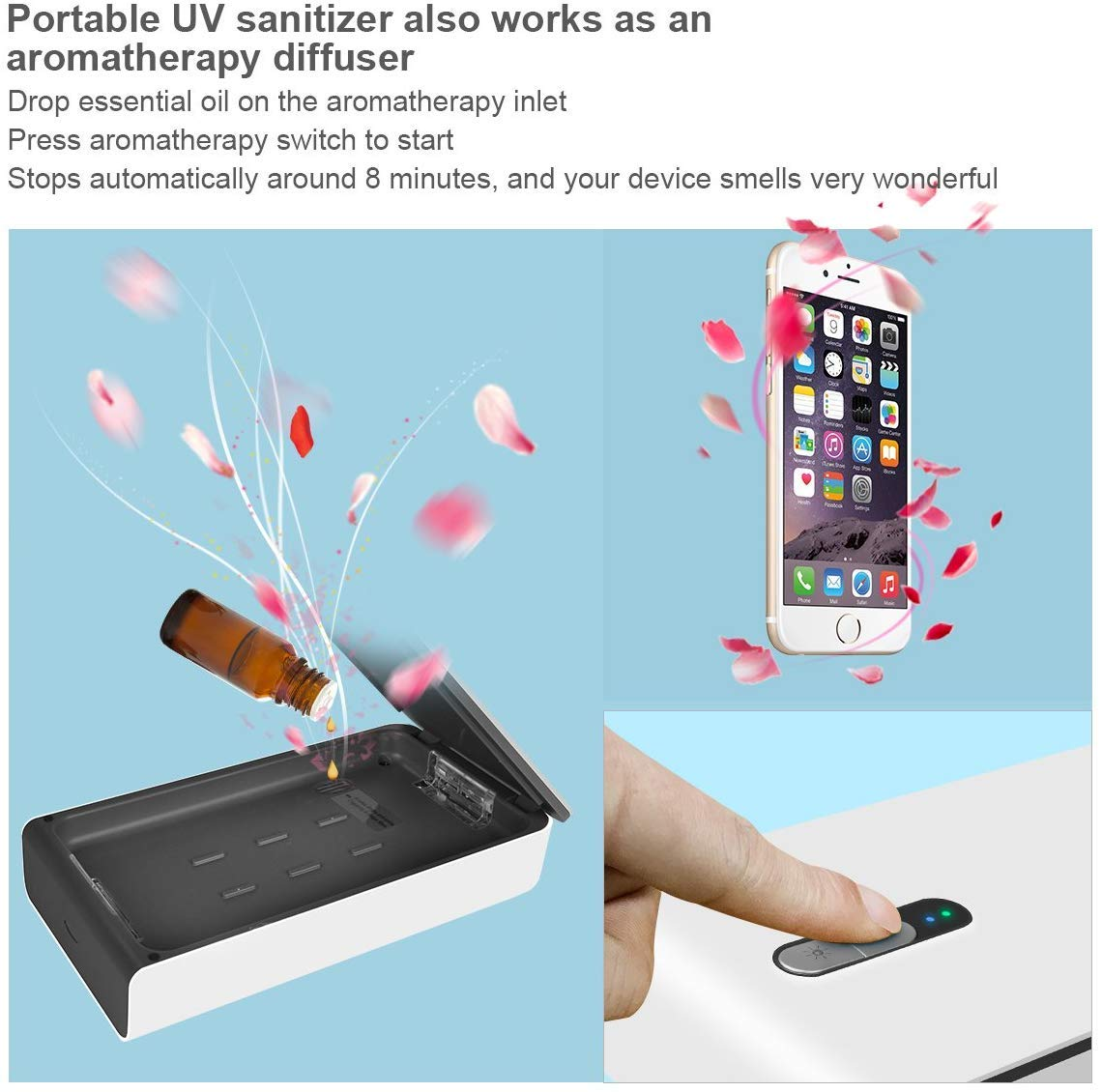 Amazon.com: Teléfono UV Sanitizer Portátil Luz UV Celular ...