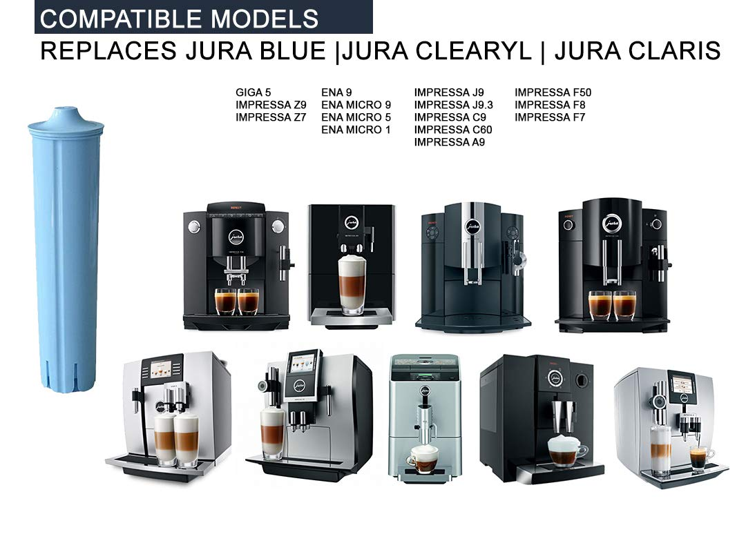 Dorado Marca Jura azul filtro de agua para Jura café máquinas ...
