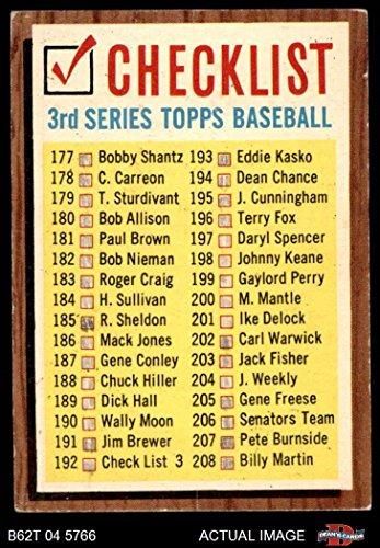 1962 Topps # 192 xCOM Checklist 3 (Baseball Card) (No Comma, says #192 Check List 3) Dean's Cards 1.5 - FAIR