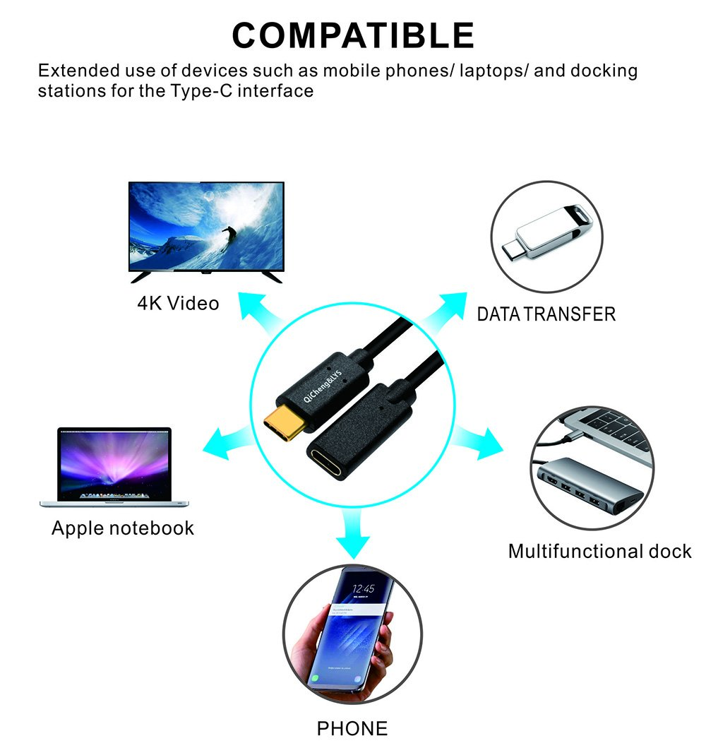 Usb C 31 Male To Female Extension Cablegen 2 10gbps Usbc Wiring Diagram Devicespass Video Data Audio Through Wire Dock Connector