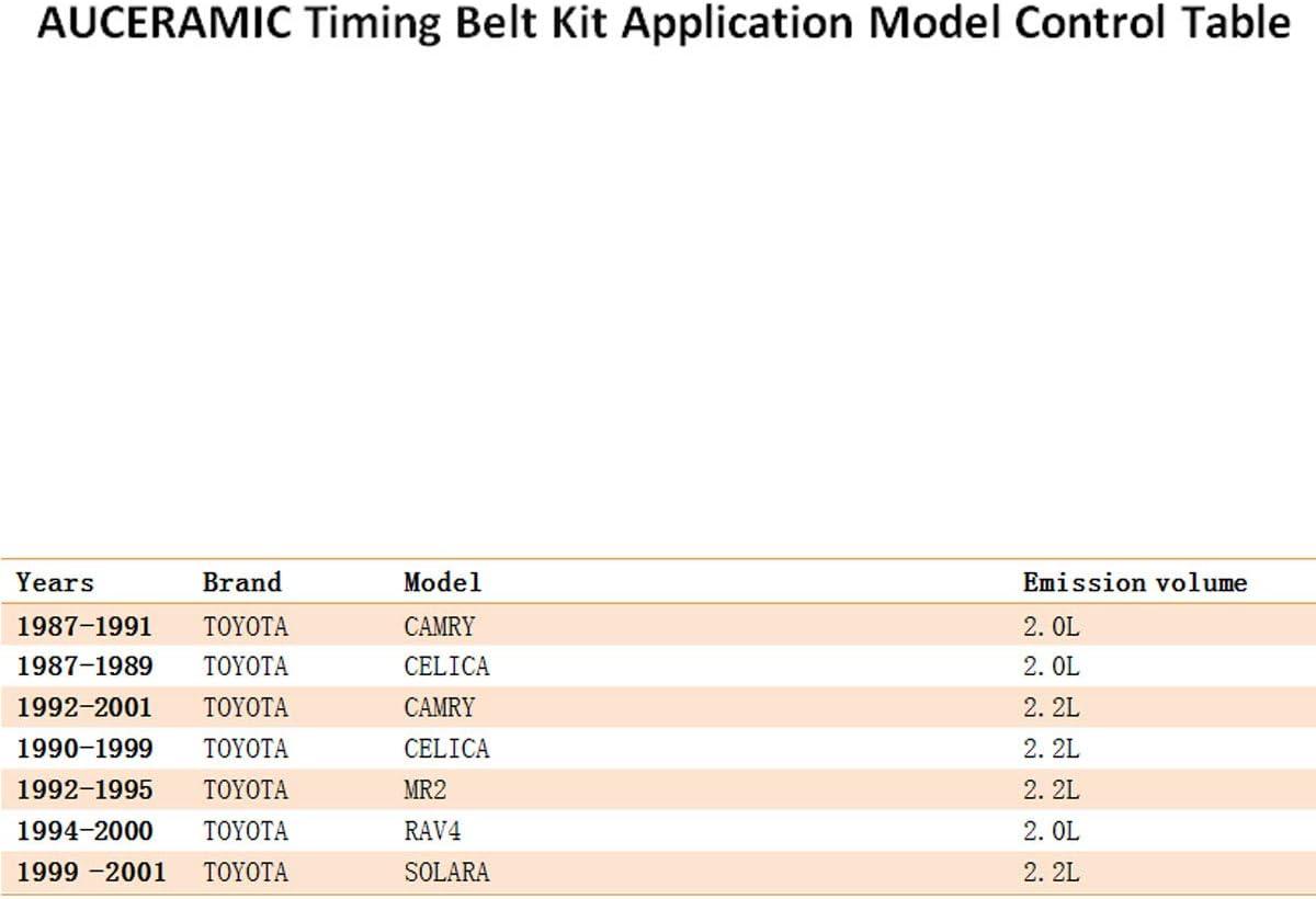 Kit de correa de sincronización Auceramic con bomba de agua con tapa de tiempo sellador para Toyota Camry CELICA MR2 RAV4 SOLARA 2.0L 2.2L 3SFE: Amazon.es: Coche y moto