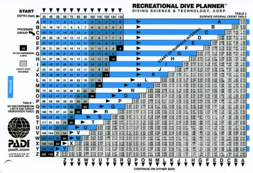 Padi Recreational Dive Planner Table With Instuctions (Dive Recreational Padi)