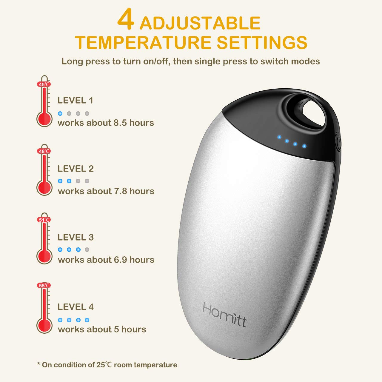 Homitt Rechargeable Hand Warmer 6700mAh Portable Pocket Warmer Winter Gifts for Women Electric Hand Warmer with 4 Temperature Level Men Heat Therapy for Raynauds Arthritic Sufferers Pain Relief