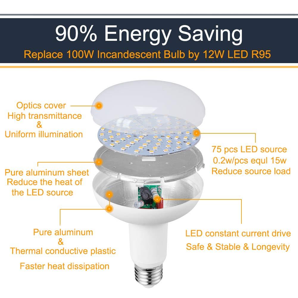 entspricht 100 W Halogen-Spot Gl/ühbirnen Edison-Schraube E27 12 W ES E27 4000k Natural White 12.00W 230.00V LED-Lampe R95 R95 LED-Leuchtmittel Reflektorlampe
