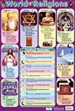 World Religions Major Religious Groups Mini Poster 40x60cm