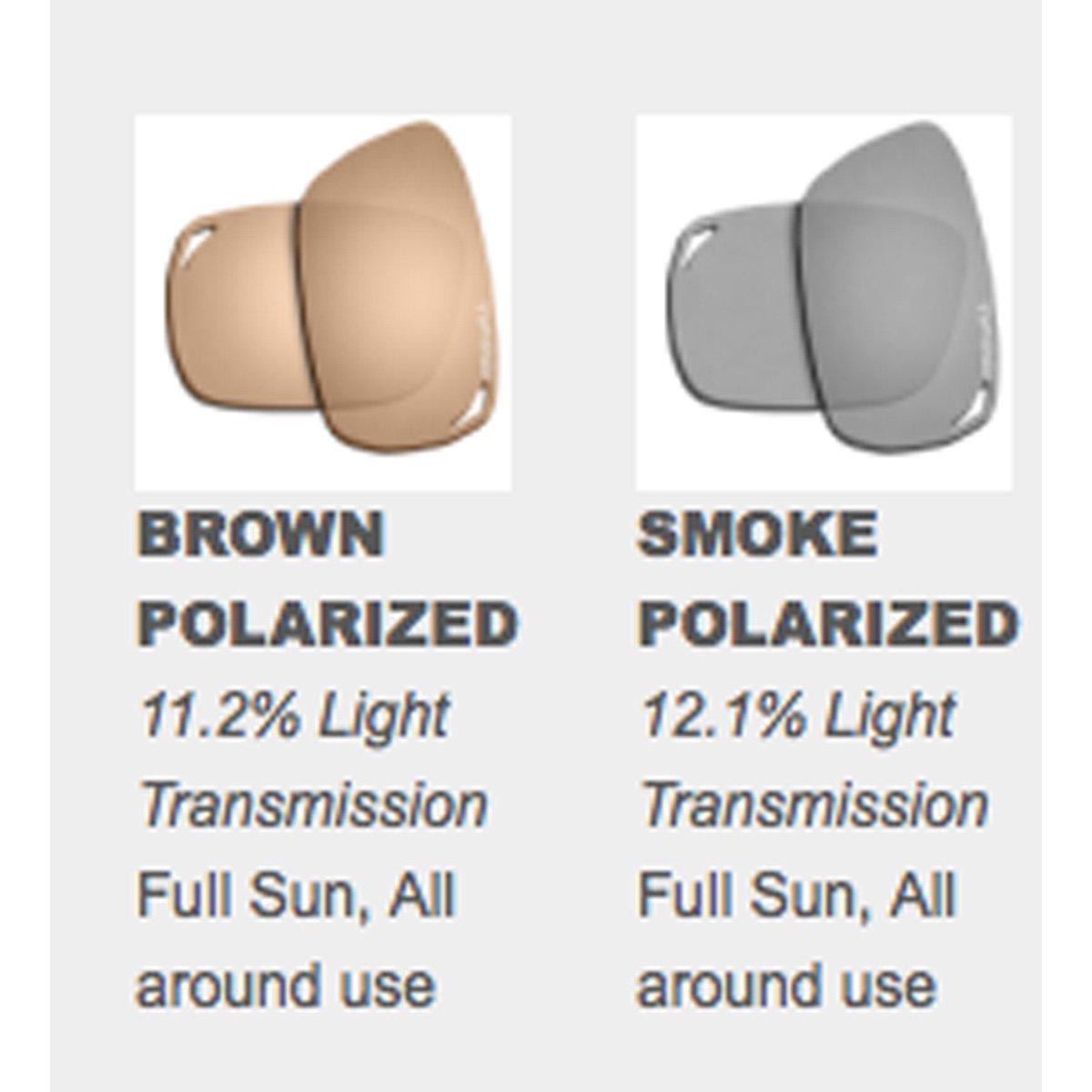 【レビューを書けば送料当店負担】 Tifosi Crit Fototec交換用レンズ B071DPGM7N Smoke Smoke Polarized B071DPGM7N Crit Fototec, ギフトギャラリー石橋:48130a55 --- vilazh.indexis.ru