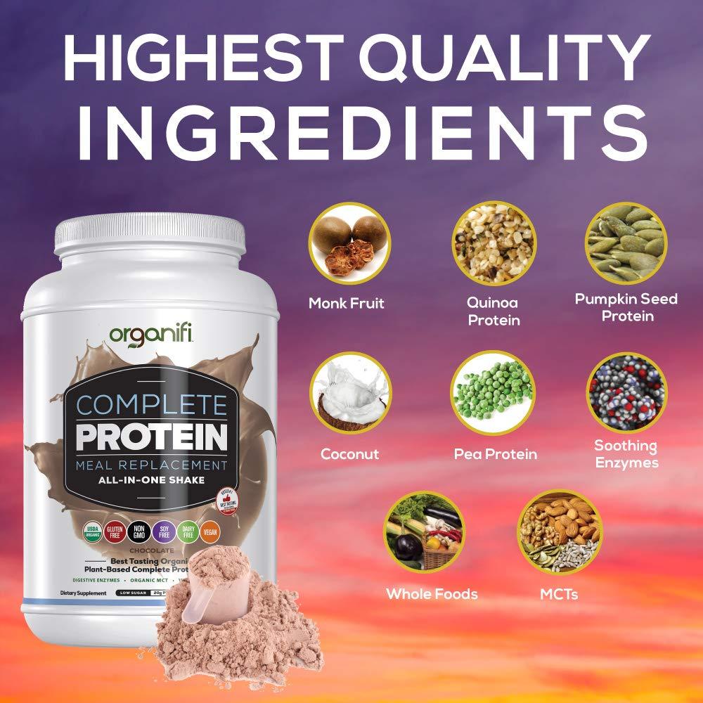 Organizador: proteínas completas – polvo de proteínas ...