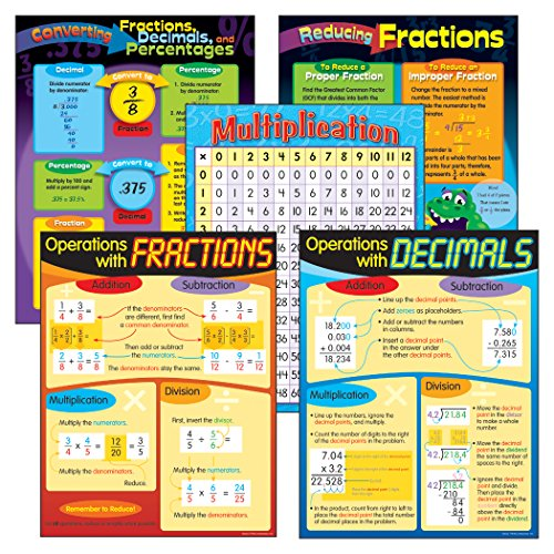 Operations with Fractions & Decimals Learning Charts Combo ()