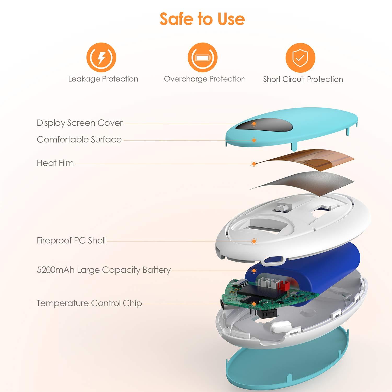 HUMTUS Scaldamani Ricaricabile 5200mAh Caricabatterie USB e Type C con Schermo LCD Riscaldamento Laterale Doppio Scaldamani Riutilizzabile Elettrico Regalo per Tutto Inverno