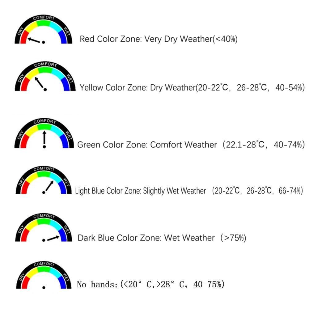medidor de Temperatura y Humedad, indicador de Tiempo, Alarma, indicador de Nivel de Confort para Dormitorio, sal/ón, ba/ño KOBWA EN8806 Higr/ómetro Digital para Interiores