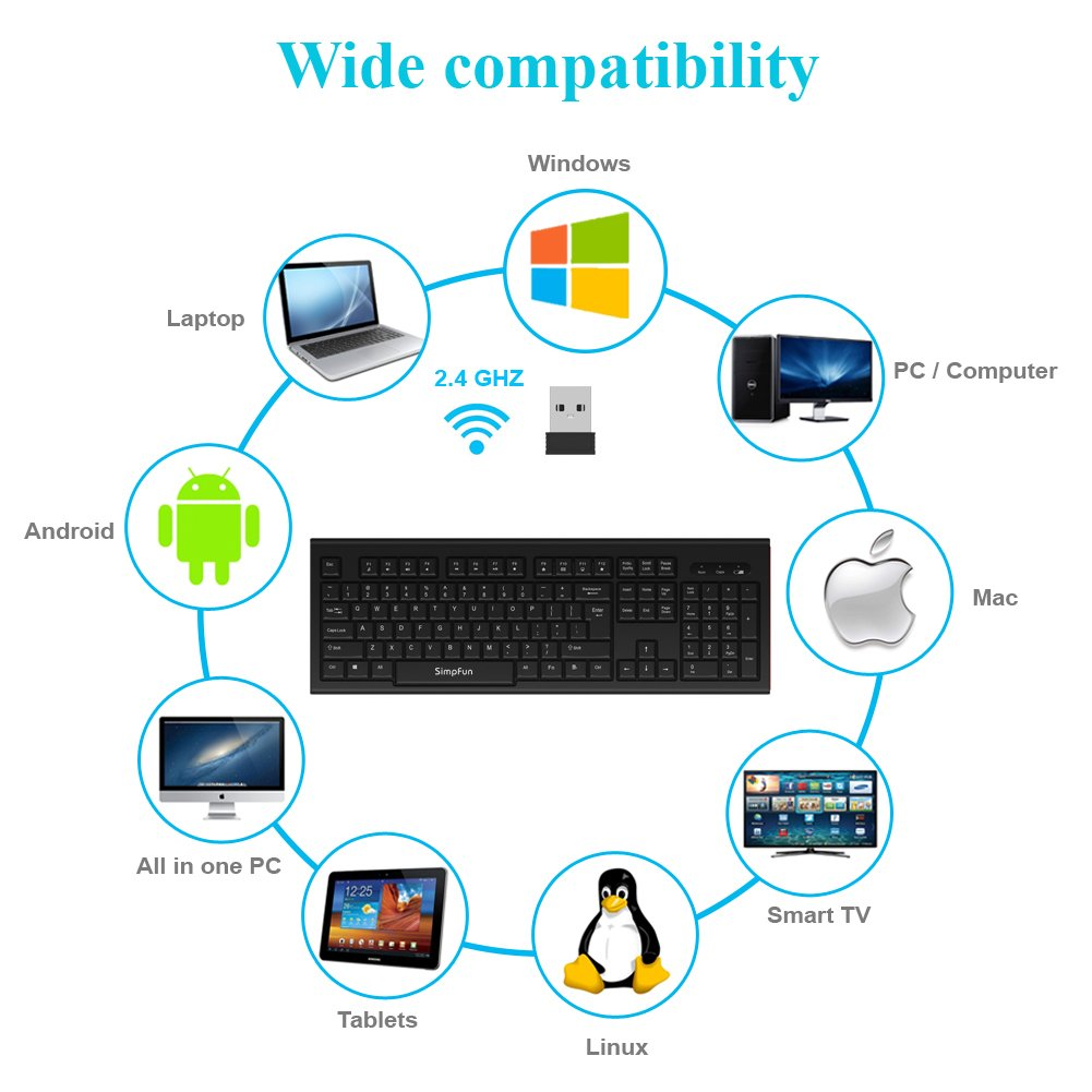 Amazon.com: Wireless Keyboard Mouse Combo Full Size Concave Keys Multimedia Keyboard Waterproof Keyboard and Mouse Sets for Windows Laptop Notebook PC ...