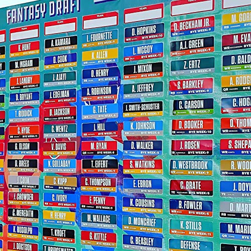 2019 Fantasy Football Draft Board Kit with Over 400 Player Labels Alphabetized by Position Plus Loser Sash and Yellow Penalty Flag (2019)