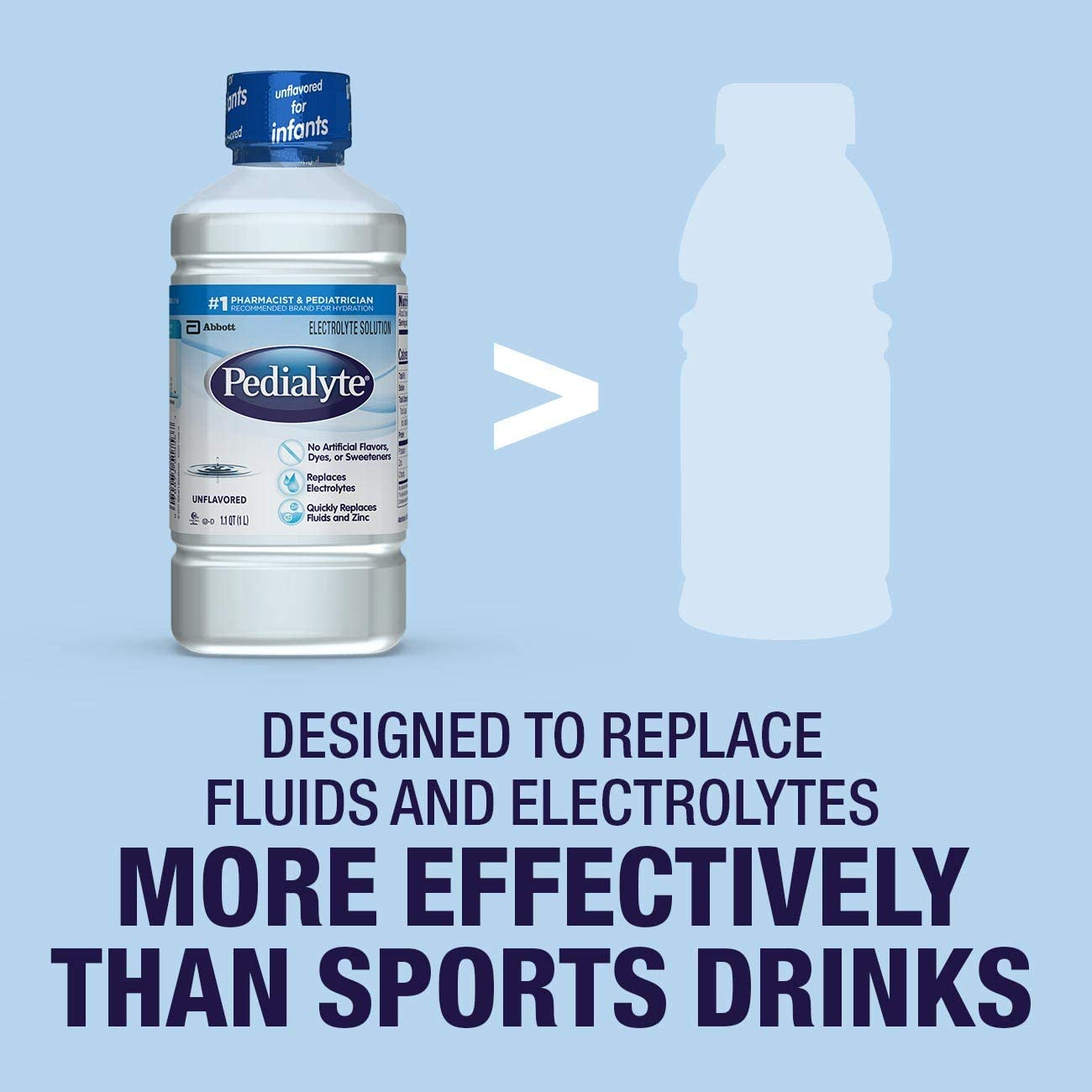 Amazon Com Pedialyte Electrolyte Solution Hydration Drink Unflavored 1 Liter Health Personal Care