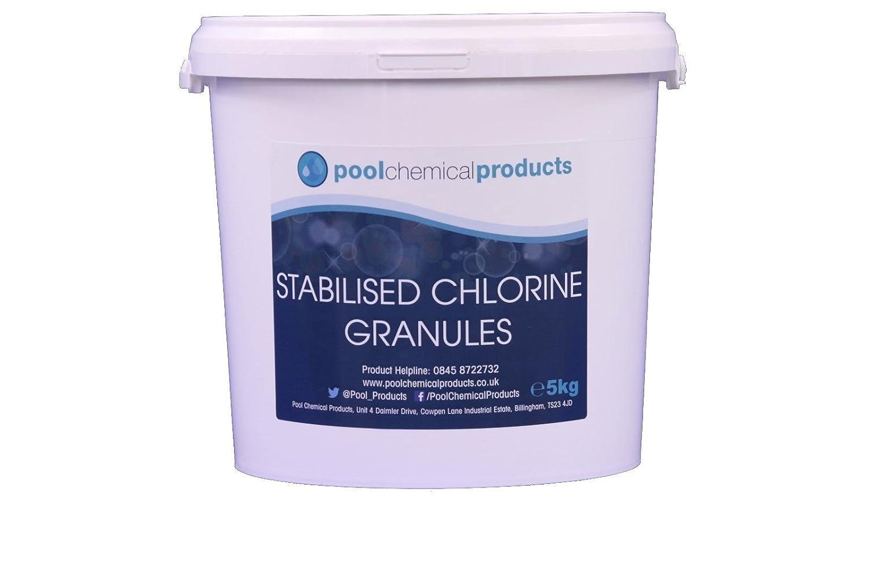5kg stabilised chlorine granules SUDS-ONLINE