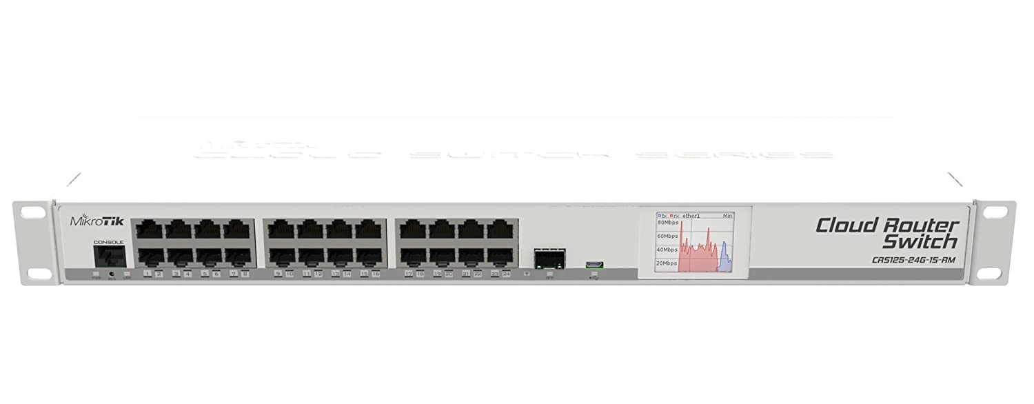 MikroTik CRS125-24G-1S-IN Switch Drivers Download (2019)