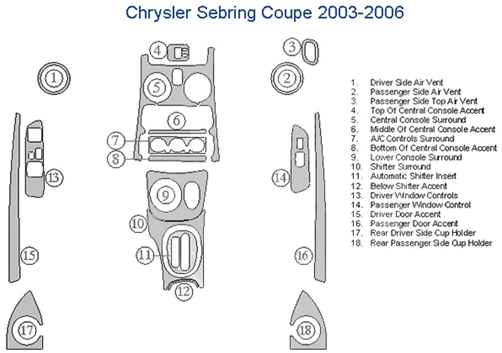 Chrysler Serbing Coupe Dash Trim Kit - Honey Burlwood