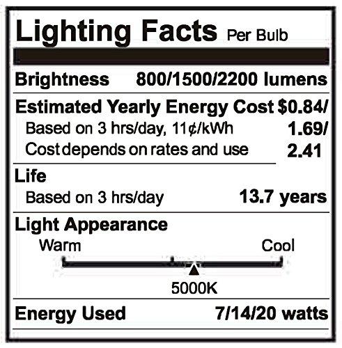 LED Light Bulbs 3-Way 50/100/150W Equivalent YAMAO A21 5000K Daylight Light Bulbs UL Listed 800/1500/2200LM (4 Pack)