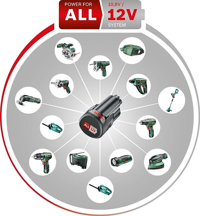 Bosch Akku Mini Handkreissäge UniversalCirc 12 ohne Akku, 12 Volt System, New