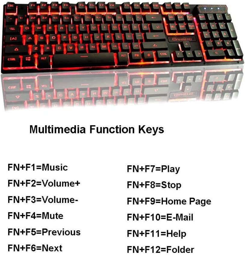 OFNMD Soft Tactile ABS Panel Keyboard Desktop Computer Notebook External USB Cable Metal Film Girl Office Typing Lighting Peripheral Esports Game QWERTY Key