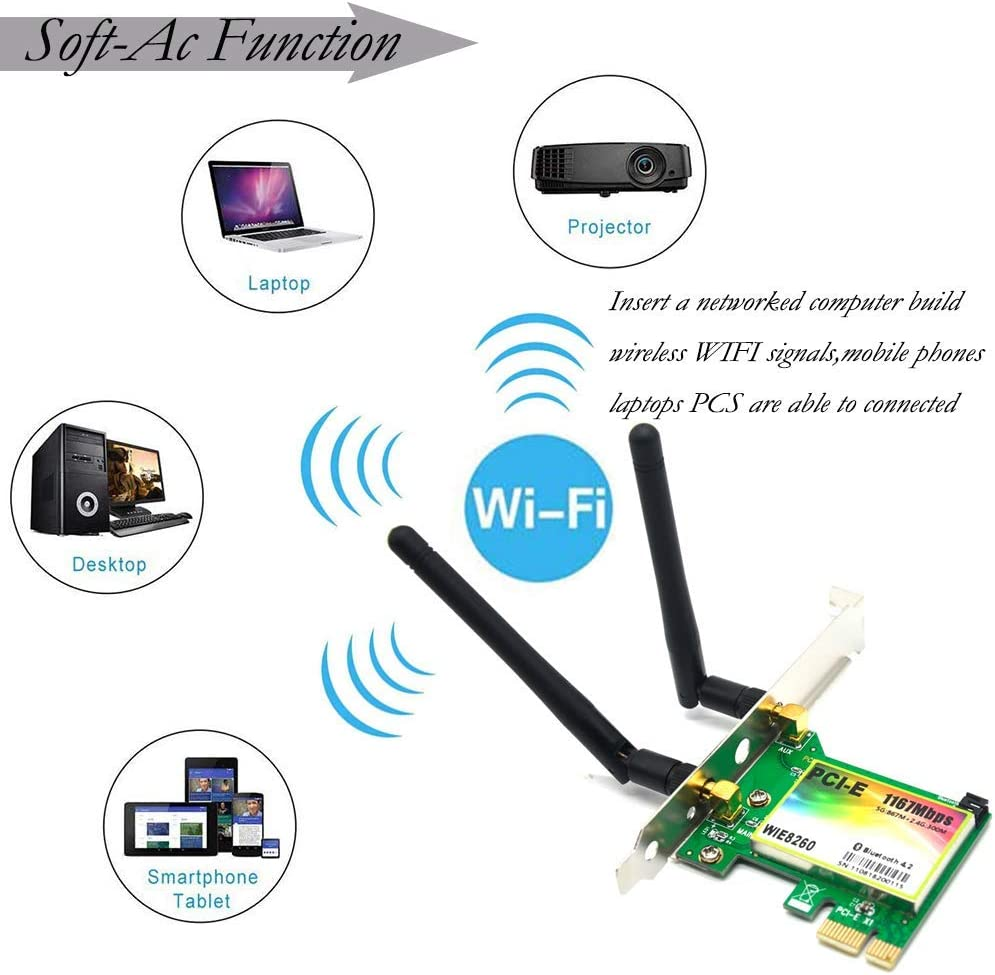 Long Range Bluetooth 4.2 1200Mbps Dual Band Wireless Network Card AC1200 PCIe WiFi Card Adapter 2x6dBi Antenna IEEE 802.11ac,Low Profile 2.4G//5G Dual Band Wireless PCI Express Adapter