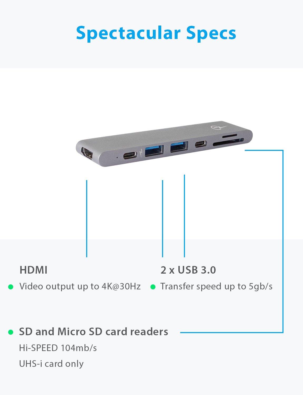 USB C Hub for Apple MacBook Pro 2018, 2017, 2016 - USBC Adapter, Premium MacBar, Thunderbolt 3 (TB3) 40GB/S data, 5K@60Hz, HDMI 4K, Type C, 2 USB 3.0, SD and Micro SD Card Reader, 7in1, Space Gray by CharJenPro (Image #4)