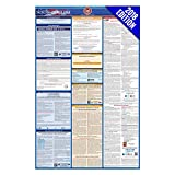 2018 North Carolina Labor Law Poster – State, Federal, OSHA Compliant – Laminated Mandatory All in One Poster