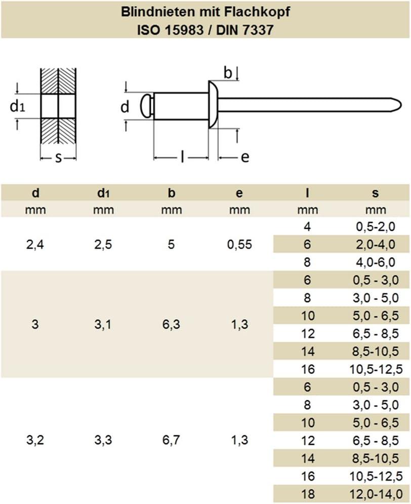 DERING Blindniet 6,4x20 mm mit Flachkopf DIN 7337 Edelstahl A2 rostfrei 20 St/ück   Nieten