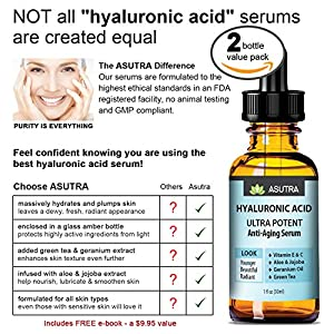 2 Bottle Value Pack - HYALURONIC ACID Anti Aging Serum - ULTRA HYDRATING & EFFECTIVE / With Vitamin E & C, Geranium Oil, Green Tea Extract, Aloe & Jojoba + FREE E-Book