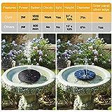 Viugreum 3W Solar Fountain Pump,Colorful Led